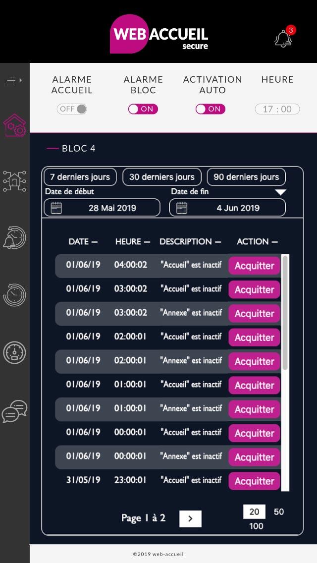 WebAccueil Secure - alarmes